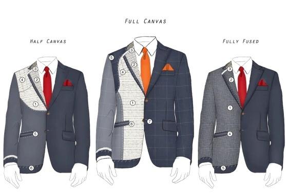 Vải may vest/quần tây/váy công sở hiện đại, thanh lịch.